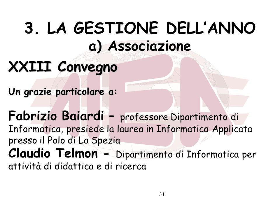 31 3. LA GESTIONE DELLANNO a) Associazione XXIII Convegno Un grazie particolare a: Fabrizio Baiardi – professore Dipartimento di Informatica, presiede