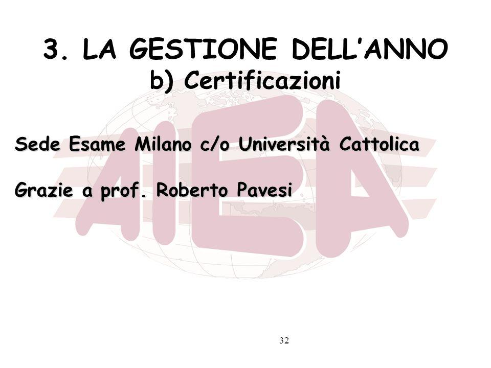 32 3. LA GESTIONE DELLANNO b) Certificazioni Sede Esame Milano c/o Università Cattolica Grazie a prof. Roberto Pavesi