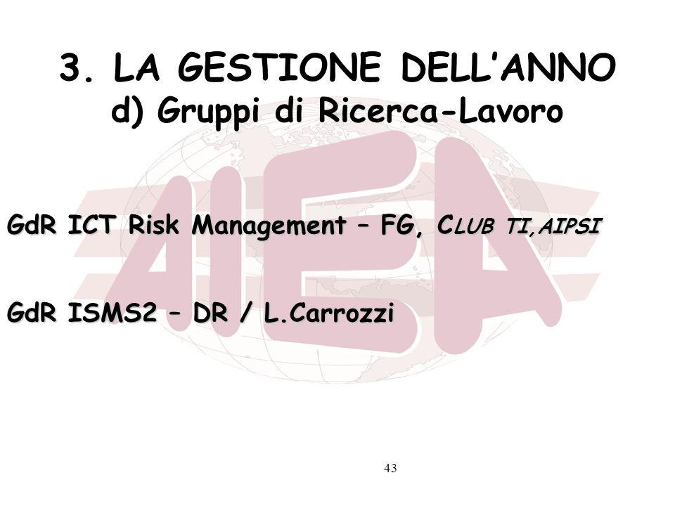 43 3. LA GESTIONE DELLANNO d) Gruppi di Ricerca-Lavoro GdR ICT Risk Management – FG, C LUB TI,AIPSI GdR ISMS2 – DR / L.Carrozzi