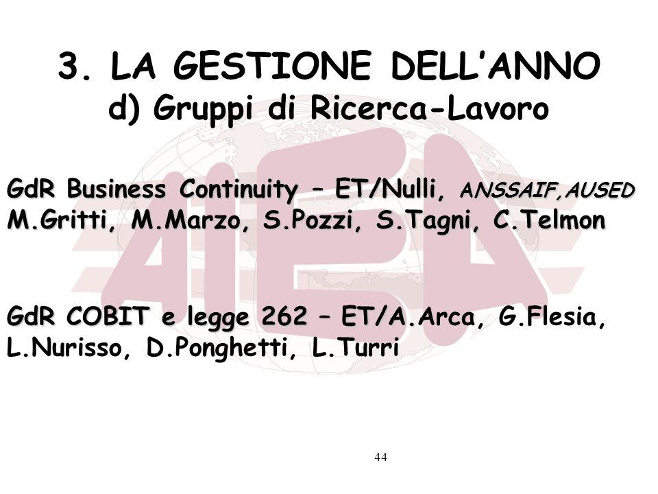 44 3. LA GESTIONE DELLANNO d) Gruppi di Ricerca-Lavoro GdR Business Continuity – ET/Nulli, ANSSAIF,AUSED M.Gritti, M.Marzo, S.Pozzi, S.Tagni, C.Telmon
