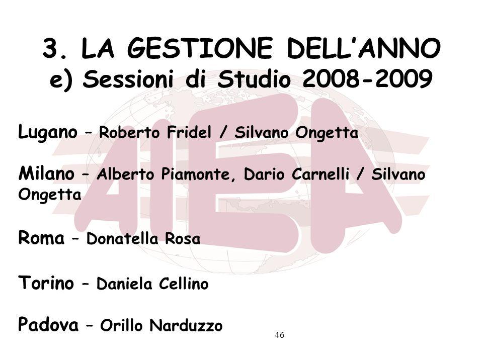 46 3. LA GESTIONE DELLANNO e) Sessioni di Studio 2008-2009 Lugano – Roberto Fridel / Silvano Ongetta Milano – Alberto Piamonte, Dario Carnelli / Silva