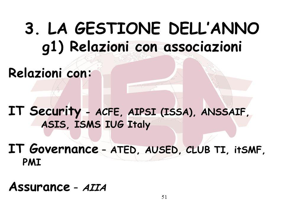 51 3. LA GESTIONE DELLANNO g1) Relazioni con associazioni Relazioni con: IT Security - ACFE, AIPSI (ISSA), ANSSAIF, ASIS, ISMS IUG Italy IT Governance