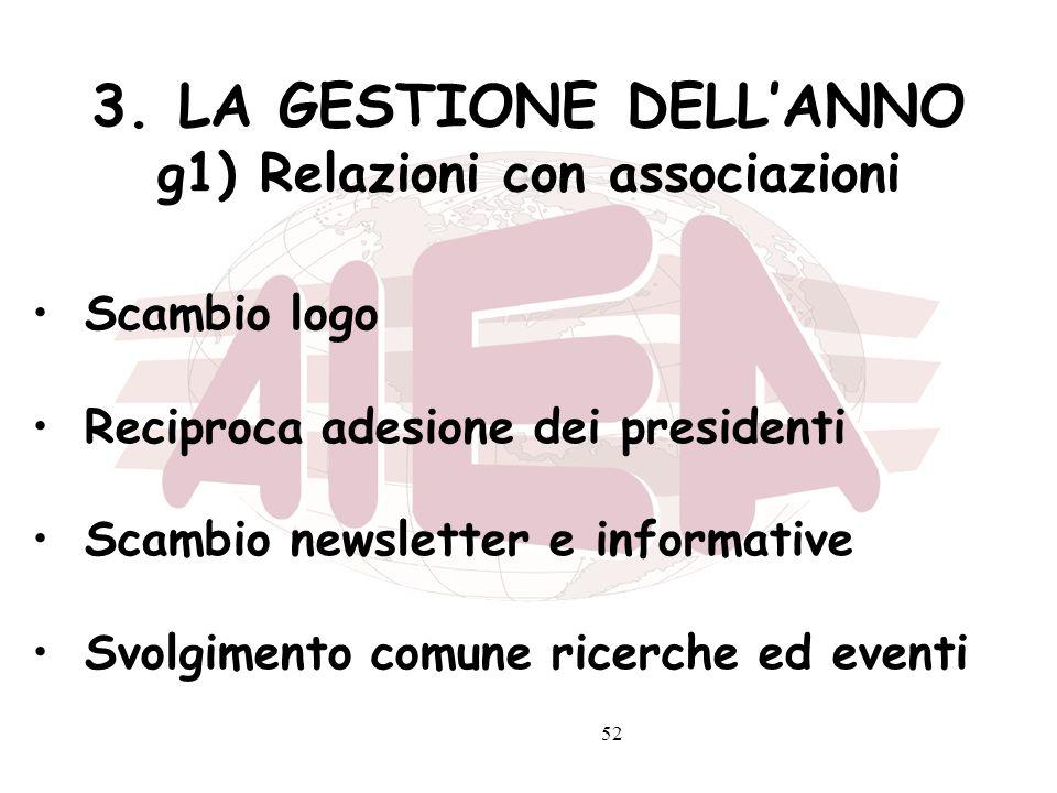 52 3. LA GESTIONE DELLANNO g1) Relazioni con associazioni Scambio logo Reciproca adesione dei presidenti Scambio newsletter e informative Svolgimento