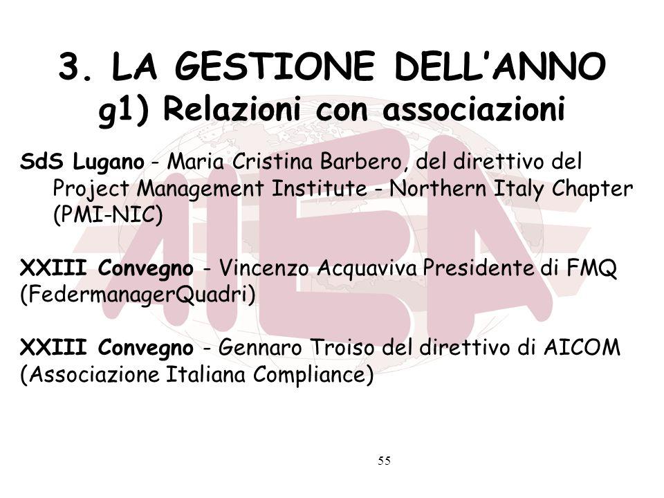 55 3. LA GESTIONE DELLANNO g1) Relazioni con associazioni SdS Lugano - Maria Cristina Barbero, del direttivo del Project Management Institute - Northe