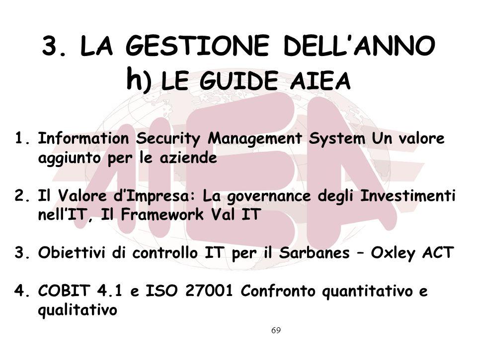 69 3. LA GESTIONE DELLANNO h ) LE GUIDE AIEA 1.Information Security Management System Un valore aggiunto per le aziende 2.Il Valore dImpresa: La gover
