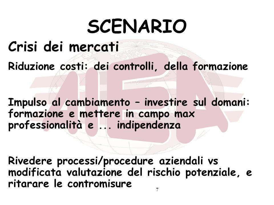 78 AGENDA Attività svolte dallultima Assemblea Attività previste Rendiconto al 31.12.2008