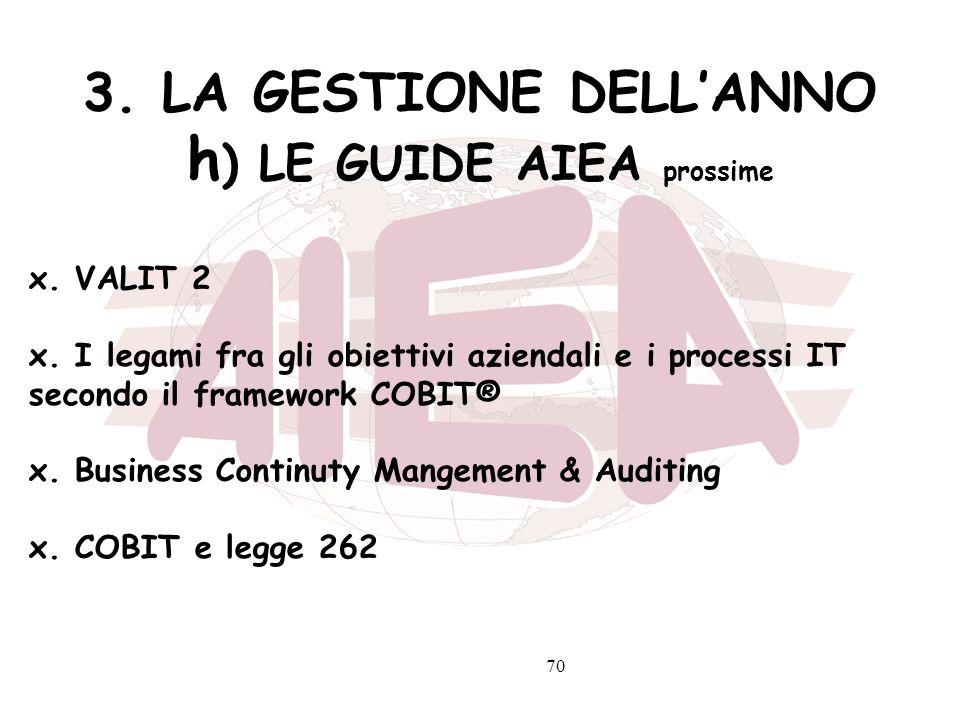 70 3. LA GESTIONE DELLANNO h ) LE GUIDE AIEA prossime x. VALIT 2 x. I legami fra gli obiettivi aziendali e i processi IT secondo il framework COBIT® x