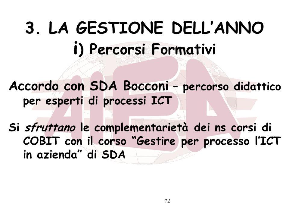 72 3. LA GESTIONE DELLANNO i ) Percorsi Formativi Accordo con SDA Bocconi – percorso didattico per esperti di processi ICT Si sfruttano le complementa