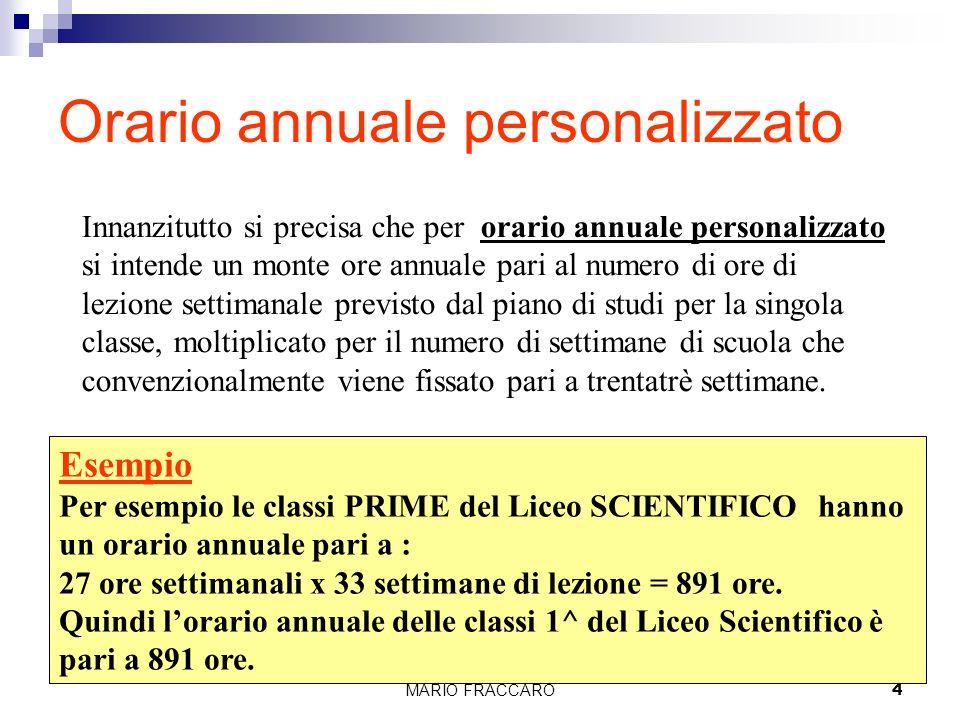 MARIO FRACCARO5 Validità dellanno scolastico Il D.P.R.122/09 sancisce che ai fini della validità dellanno scolastico è necessaria la frequenza di almeno i ¾ dellorario annuale personalizzato.