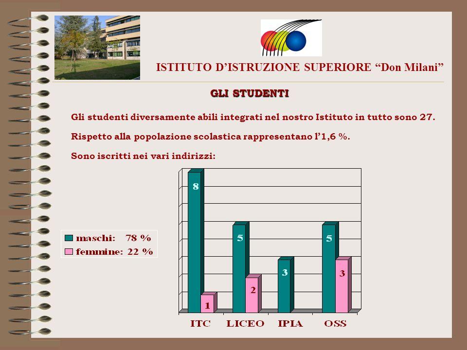 ISTITUTO DISTRUZIONE SUPERIORE Don Milani GLI STUDENTI Gli studenti diversamente abili integrati nel nostro Istituto in tutto sono 27. Rispetto alla p