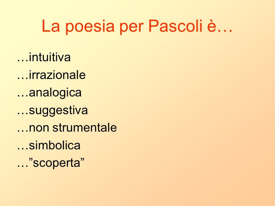 La poesia per Pascoli è… …intuitiva …irrazionale …analogica …suggestiva …non strumentale …simbolica …scoperta