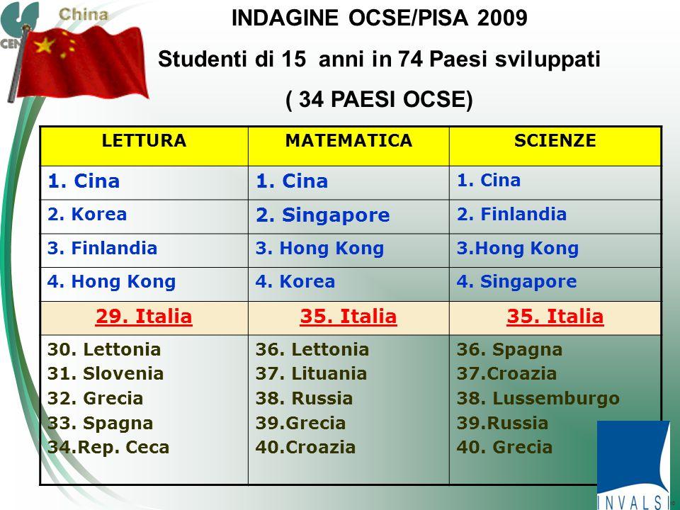 © Censis 2010 INDAGINE OCSE/PISA 2009 Studenti di 15 anni in 74 Paesi sviluppati ( 34 PAESI OCSE) LETTURAMATEMATICASCIENZE 1.