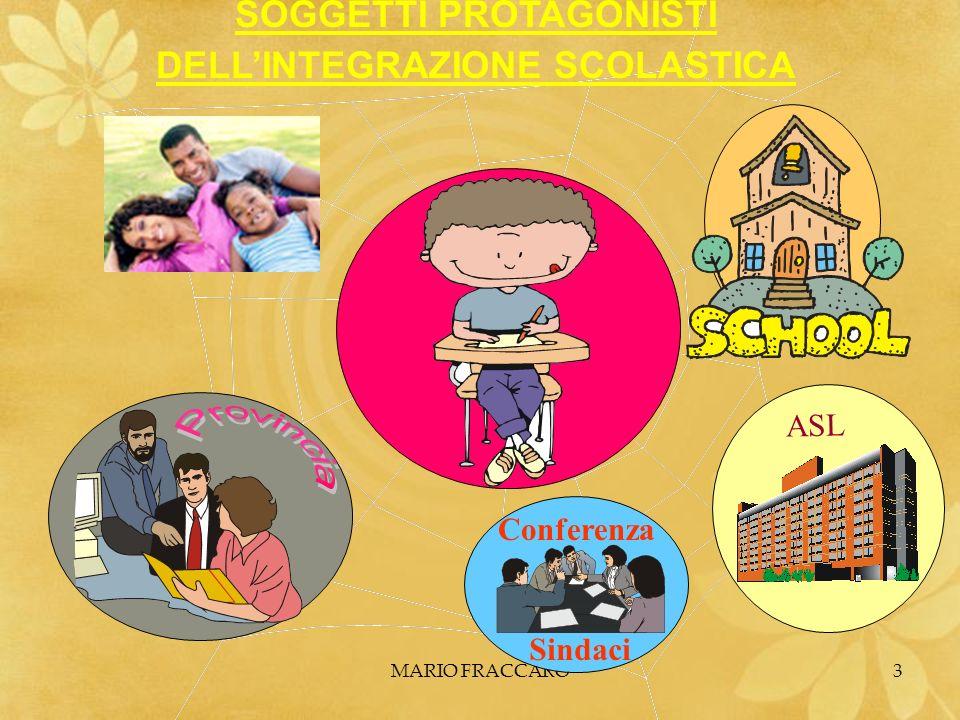 MARIO FRACCARO3 ASL Conferenza Sindaci SOGGETTI PROTAGONISTI DELLINTEGRAZIONE SCOLASTICA