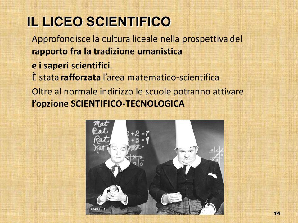MARIO FRACCARO14 Approfondisce la cultura liceale nella prospettiva del rapporto fra la tradizione umanistica e i saperi scientifici. È stata rafforza