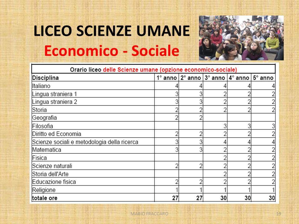 MARIO FRACCARO19 LICEO SCIENZE UMANE Economico - Sociale