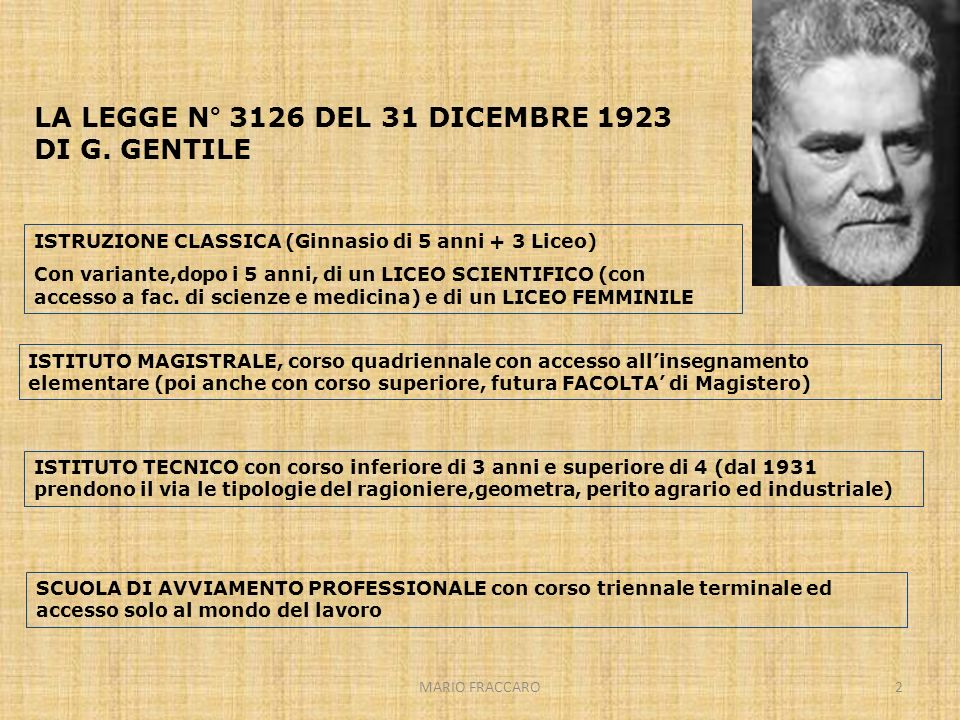 MARIO FRACCARO2 LA LEGGE N° 3126 DEL 31 DICEMBRE 1923 DI G. GENTILE ISTRUZIONE CLASSICA (Ginnasio di 5 anni + 3 Liceo) Con variante,dopo i 5 anni, di