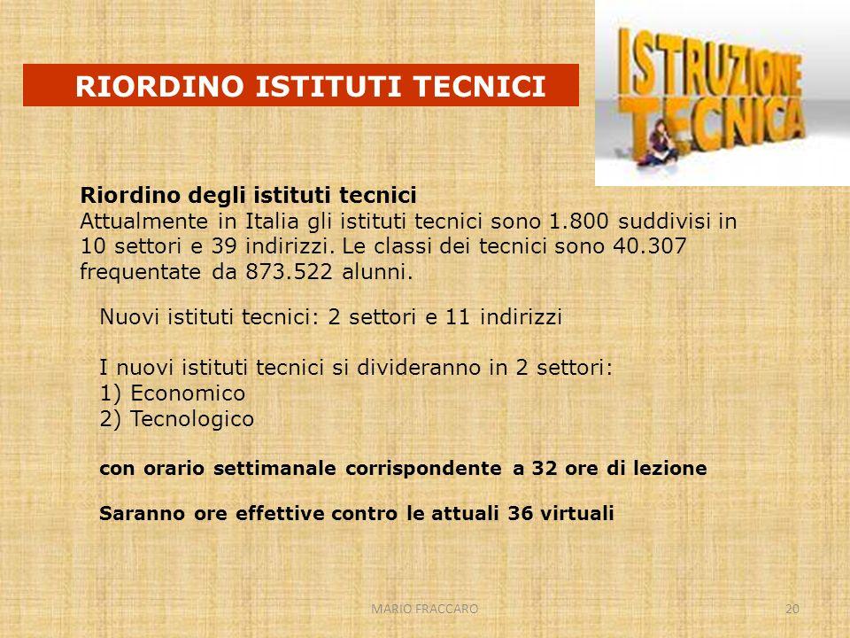 MARIO FRACCARO20 RIORDINO ISTITUTI TECNICI Riordino degli istituti tecnici Attualmente in Italia gli istituti tecnici sono 1.800 suddivisi in 10 setto