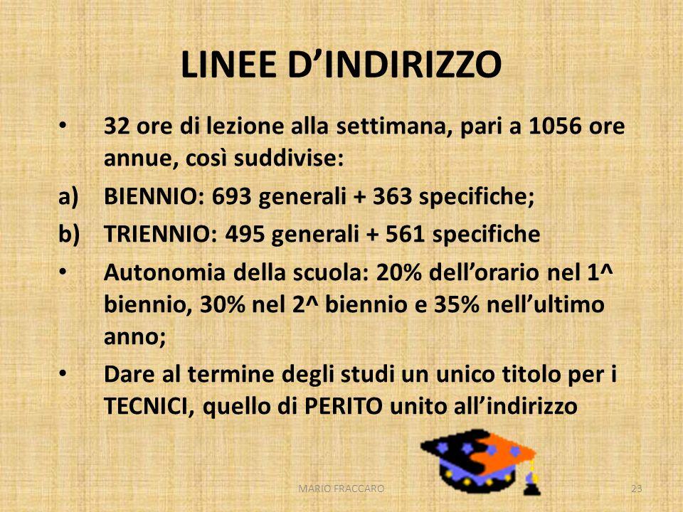 MARIO FRACCARO23 LINEE DINDIRIZZO 32 ore di lezione alla settimana, pari a 1056 ore annue, così suddivise: a)BIENNIO: 693 generali + 363 specifiche; b