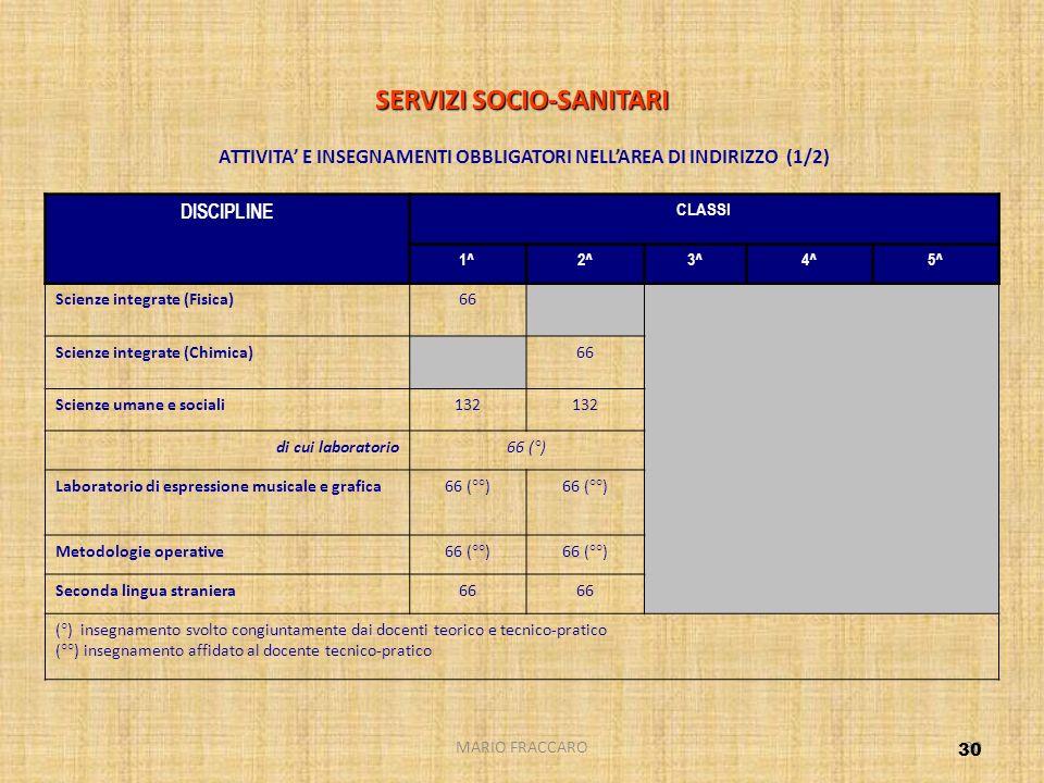 MARIO FRACCARO30 SERVIZI SOCIO-SANITARI ATTIVITA E INSEGNAMENTI OBBLIGATORI NELLAREA DI INDIRIZZO (1/2) DISCIPLINE CLASSI 1^2^3^4^5^ Scienze integrate