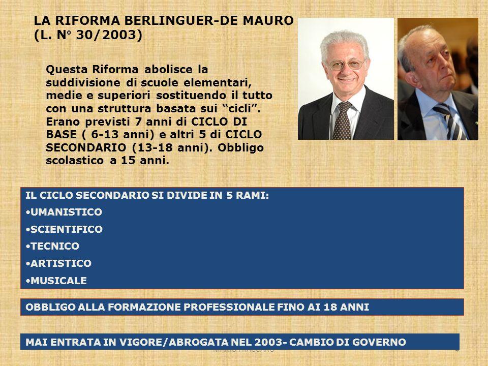 MARIO FRACCARO4 LA RIFORMA BERLINGUER-DE MAURO (L. N° 30/2003) Questa Riforma abolisce la suddivisione di scuole elementari, medie e superiori sostitu
