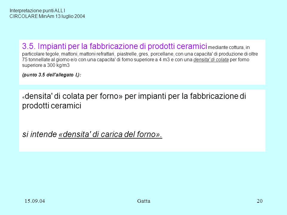 15.09.04Gatta20 « densita' di colata per forno» per impianti per la fabbricazione di prodotti ceramici si intende «densita' di carica del forno». 3.5.