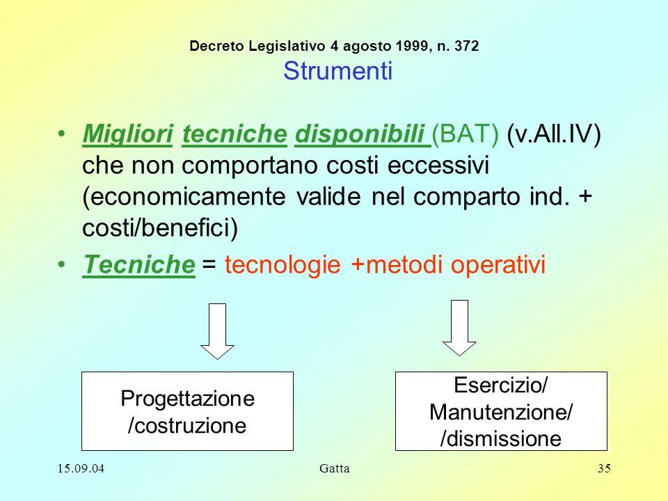 15.09.04Gatta35 Migliori tecniche disponibili (BAT) (v.All.IV) che non comportano costi eccessivi (economicamente valide nel comparto ind. + costi/ben