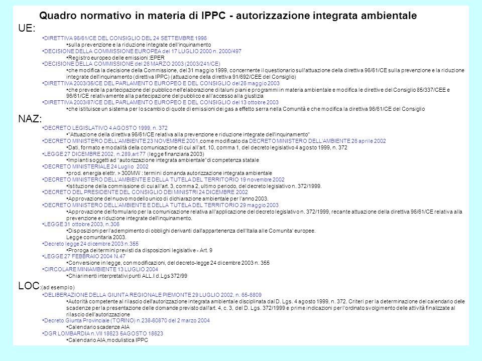 15.09.04Gatta6 Quadro normativo in materia di IPPC - autorizzazione integrata ambientale UE: DIRETTIVA 96/61/CE DEL CONSIGLIO DEL 24 SETTEMBRE 1996 su