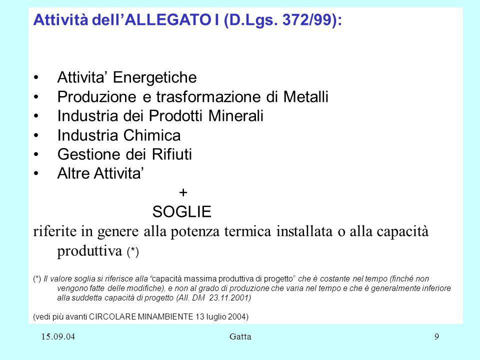 15.09.04Gatta9 Attività dellALLEGATO I (D.Lgs. 372/99): Attivita Energetiche Produzione e trasformazione di Metalli Industria dei Prodotti Minerali In