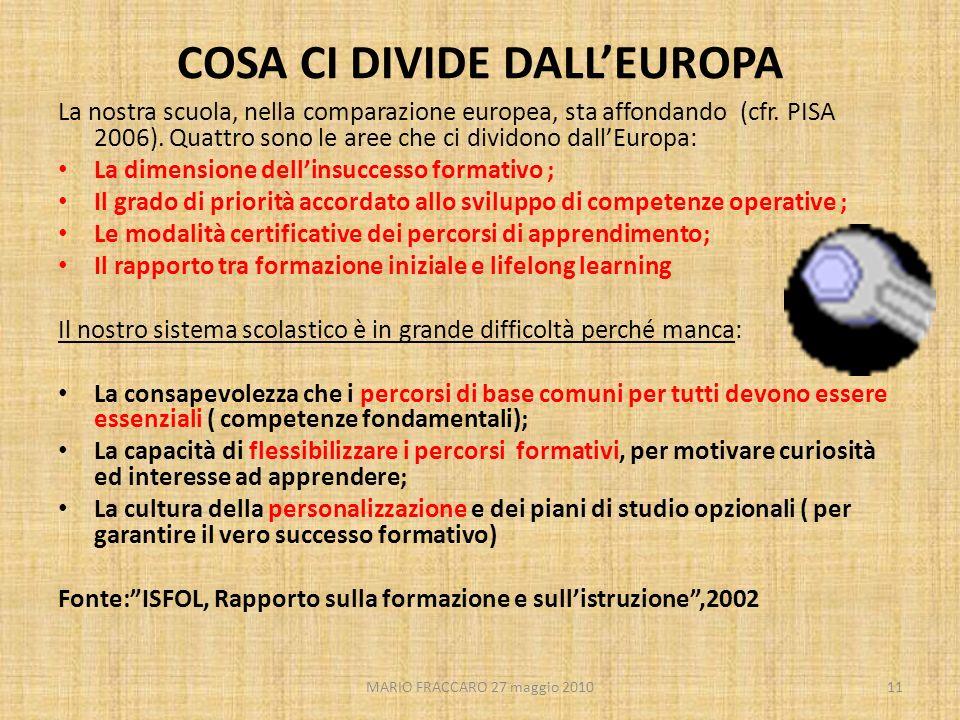 MARIO FRACCARO 27 maggio 201011 COSA CI DIVIDE DALLEUROPA La nostra scuola, nella comparazione europea, sta affondando (cfr. PISA 2006). Quattro sono