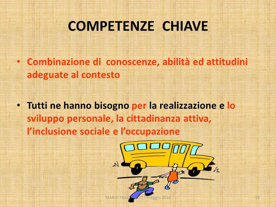 MARIO FRACCARO 27 maggio 201019 COMPETENZE CHIAVE Combinazione di conoscenze, abilità ed attitudini adeguate al contesto Tutti ne hanno bisogno per la
