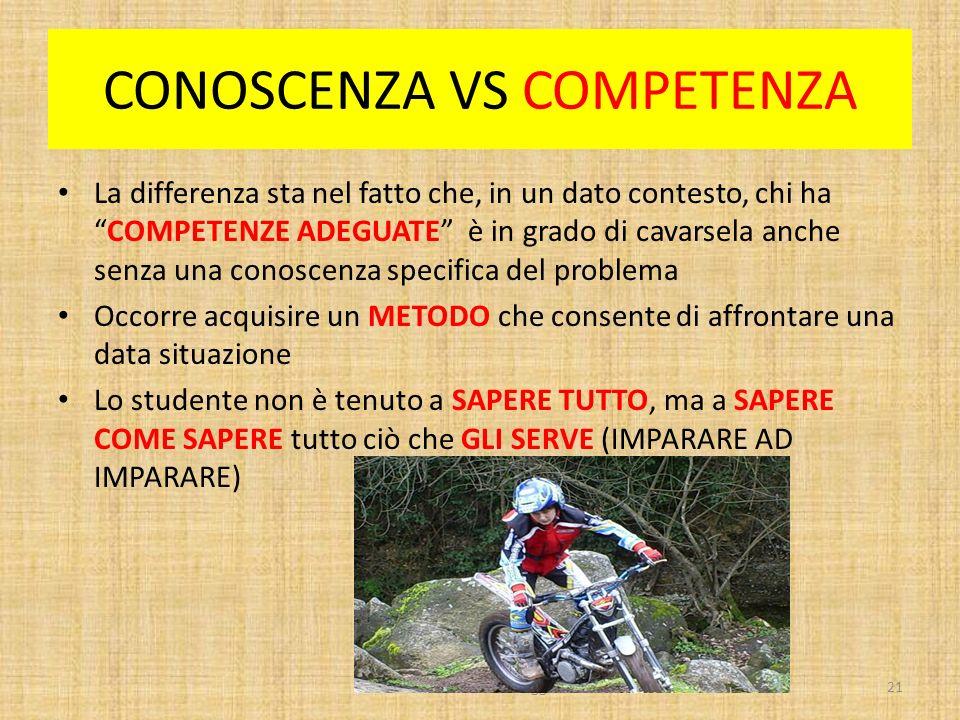 MARIO FRACCARO 27 maggio 201021 CONOSCENZA VS COMPETENZA La differenza sta nel fatto che, in un dato contesto, chi haCOMPETENZE ADEGUATE è in grado di