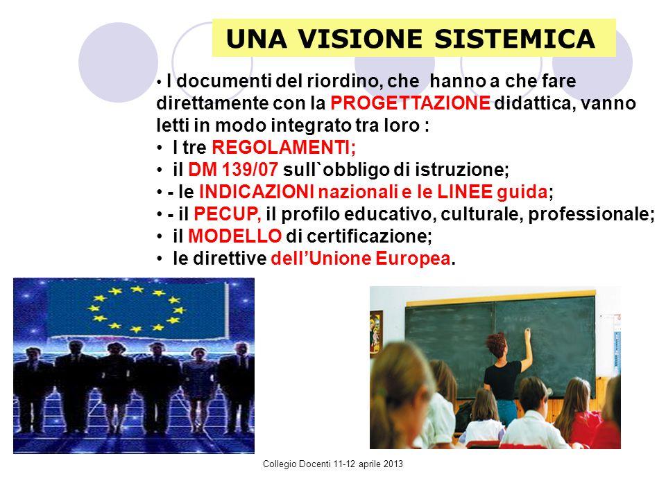 Collegio Docenti 11-12 aprile 2013 I documenti del riordino, che hanno a che fare direttamente con la PROGETTAZIONE didattica, vanno Ietti in modo integrato tra loro : I tre REGOLAMENTI; il DM 139/07 sull`obbligo di istruzione; - Ie INDICAZIONI nazionali e le LINEE guida; - il PECUP, il profilo educativo, culturale, professionale; il MODELLO di certificazione; le direttive dellUnione Europea.