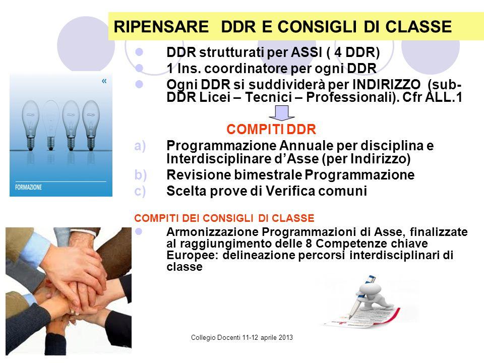 Collegio Docenti 11-12 aprile 2013 RIPENSARE DDR E CONSIGLI DI CLASSE DDR strutturati per ASSI ( 4 DDR) 1 Ins.