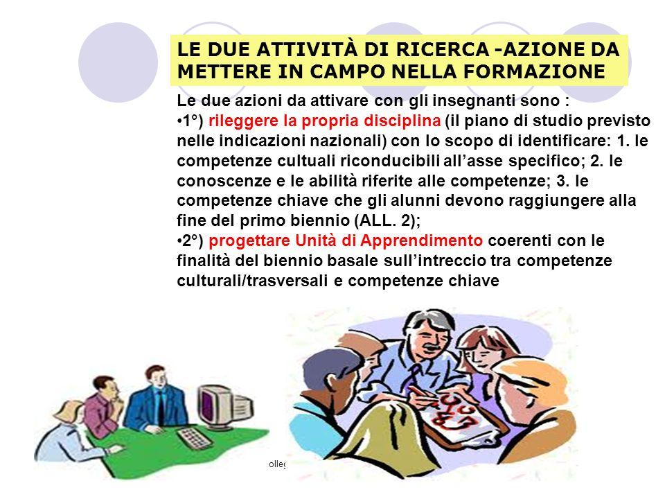 Collegio Docenti 11-12 aprile 2013 Le due azioni da attivare con gli insegnanti sono : 1°) riIeggere la propria disciplina (il piano di studio previsto nelle indicazioni nazionali) con lo scopo di identificare: 1.