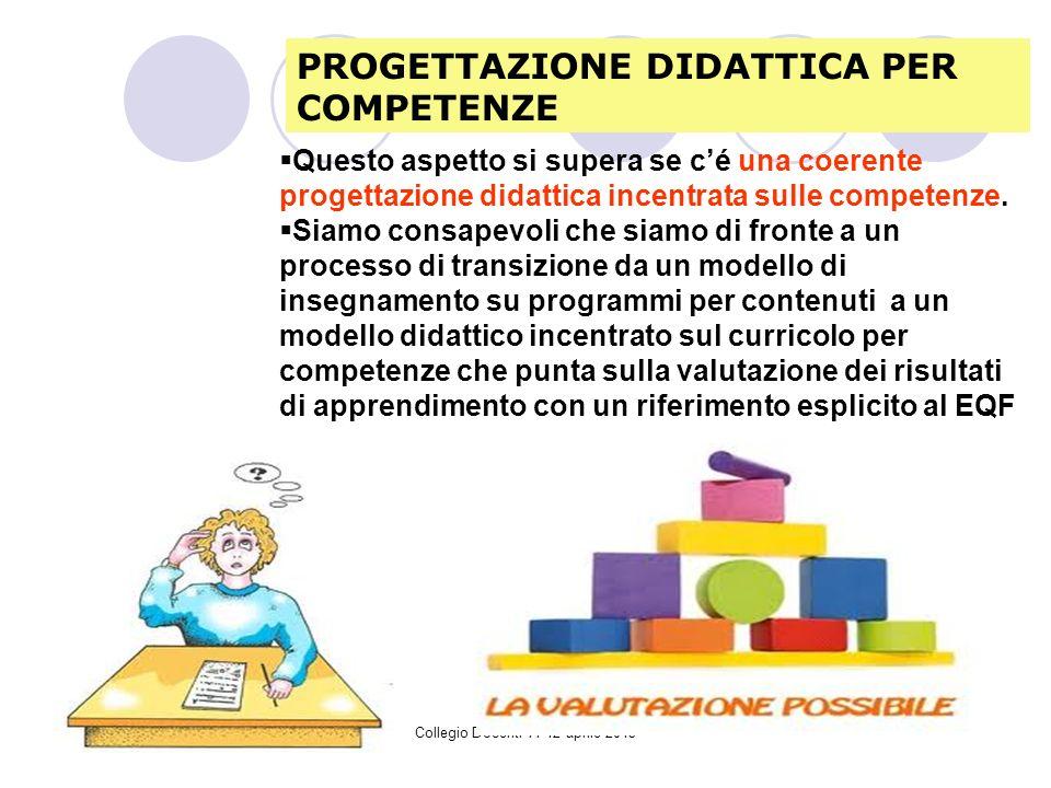 Collegio Docenti 11-12 aprile 2013 Questo aspetto si supera se cé una coerente progettazione didattica incentrata sulle competenze.