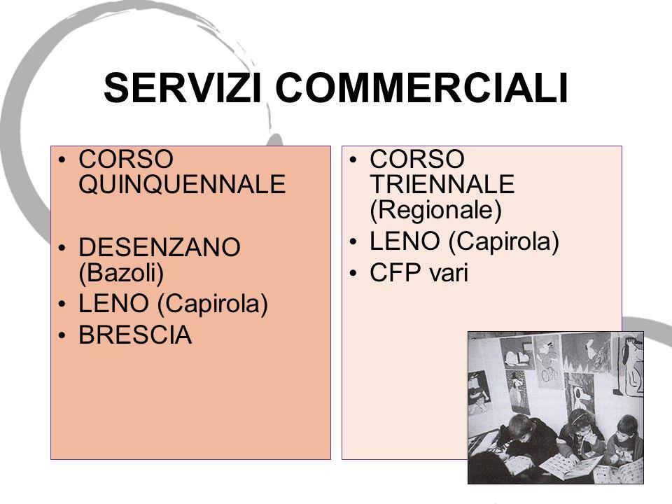 SERVIZI COMMERCIALI CORSO QUINQUENNALE DESENZANO (Bazoli) LENO (Capirola) BRESCIA CORSO TRIENNALE (Regionale) LENO (Capirola) CFP vari