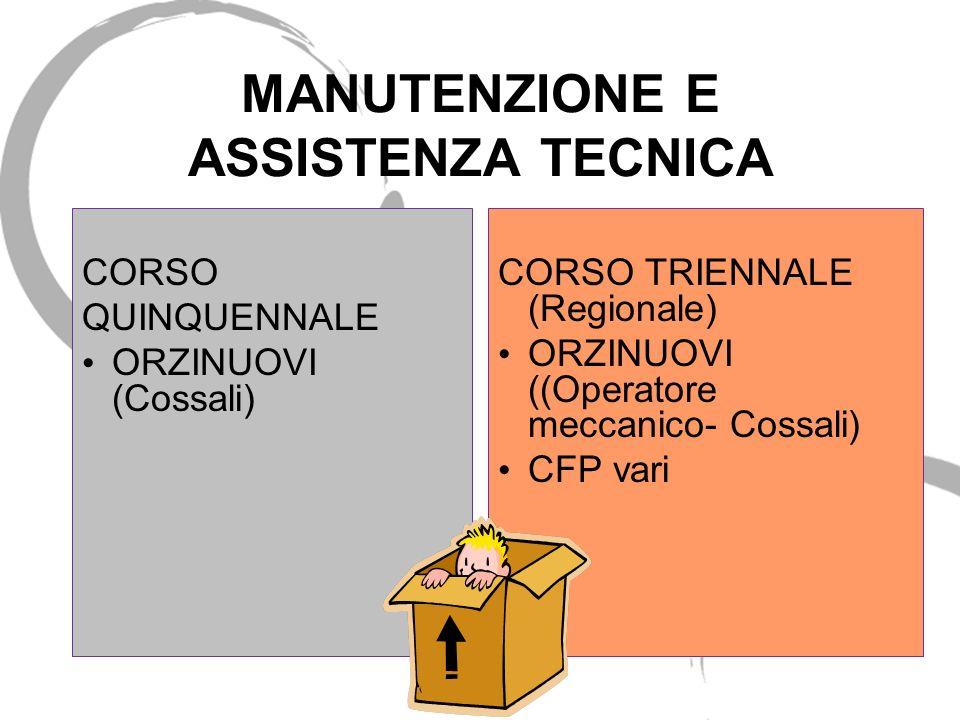 MANUTENZIONE E ASSISTENZA TECNICA CORSO QUINQUENNALE ORZINUOVI (Cossali) CORSO TRIENNALE (Regionale) ORZINUOVI ((Operatore meccanico- Cossali) CFP var