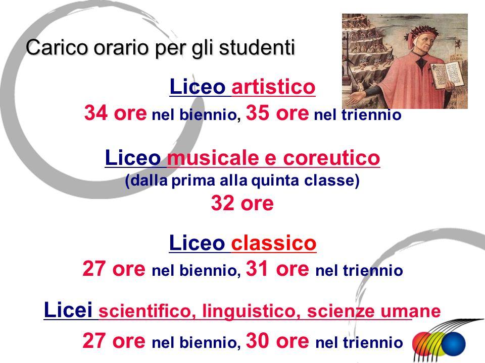 Carico orario per gli studenti Liceo artistico 34 ore nel biennio, 35 ore nel triennio Liceo musicale e coreutico (dalla prima alla quinta classe) 32