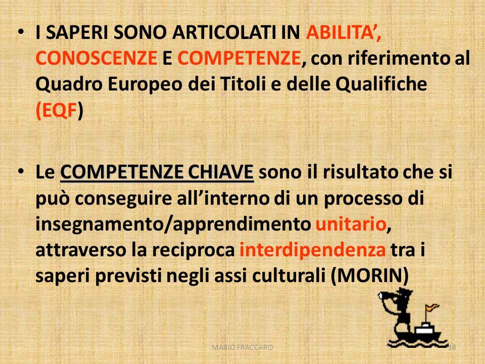 MARIO FRACCARO18 I SAPERI SONO ARTICOLATI IN ABILITA, CONOSCENZE E COMPETENZE, con riferimento al Quadro Europeo dei Titoli e delle Qualifiche (EQF) C