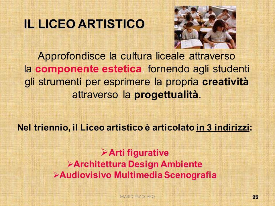 MARIO FRACCARO22 IL LICEO ARTISTICO Nel triennio, il Liceo artistico è articolato in 3 indirizzi: Arti figurative Architettura Design Ambiente Archite
