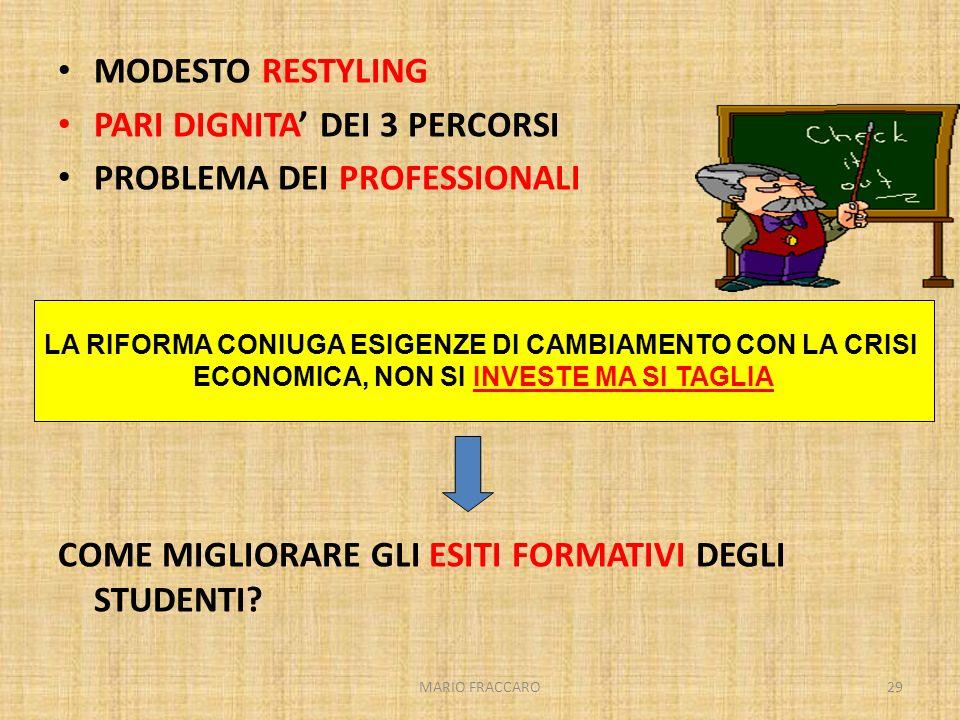 MARIO FRACCARO29 MODESTO RESTYLING PARI DIGNITA DEI 3 PERCORSI PROBLEMA DEI PROFESSIONALI COME MIGLIORARE GLI ESITI FORMATIVI DEGLI STUDENTI? LA RIFOR