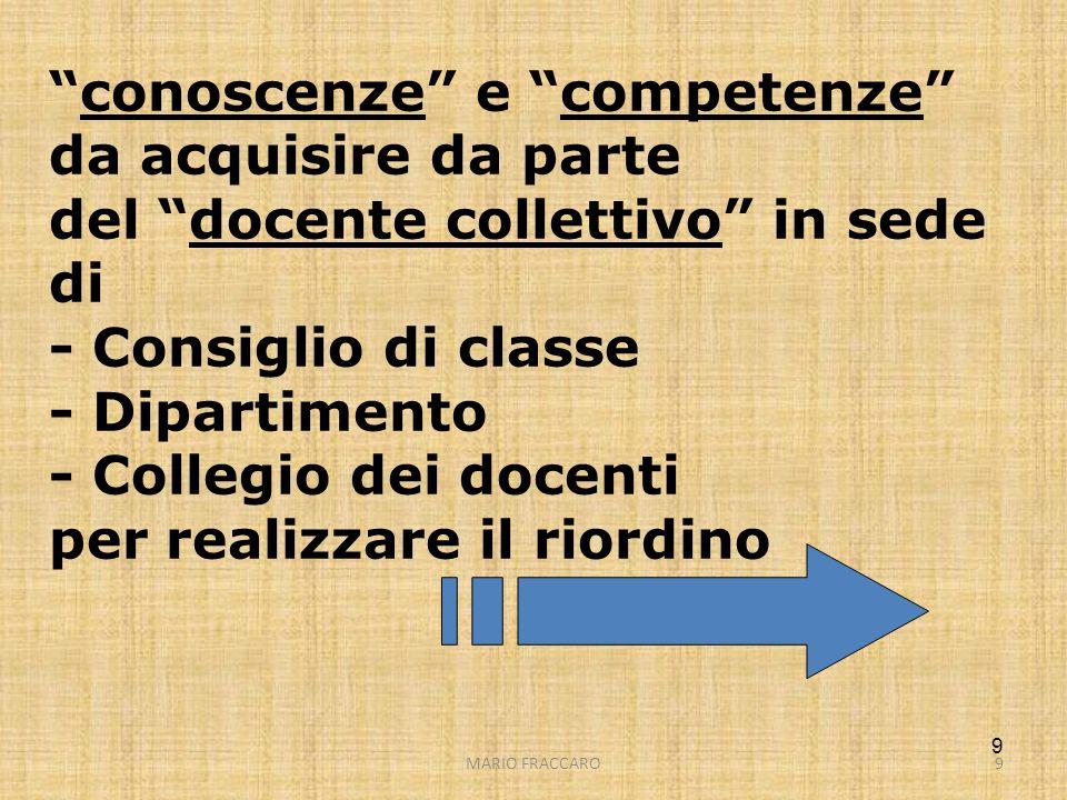 MARIO FRACCARO9 9 conoscenze e competenze da acquisire da parte del docente collettivo in sede di - Consiglio di classe - Dipartimento - Collegio dei
