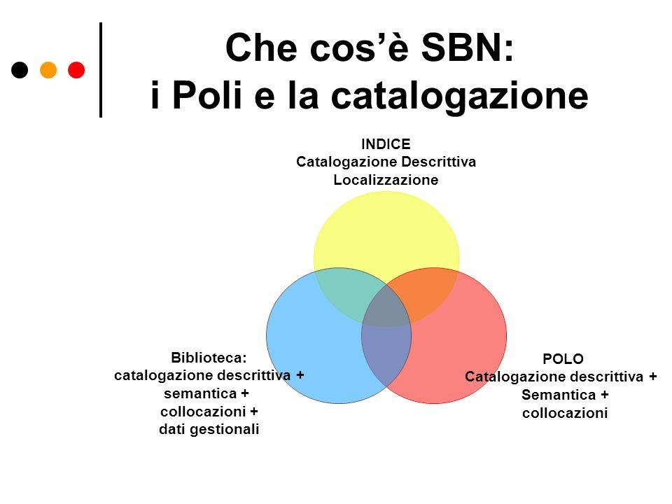 Che cosè SBN: i Poli e la catalogazione INDICE Catalogazione Descrittiva Localizzazione POLO Catalogazione descrittiva + Semantica + collocazioni Bibl