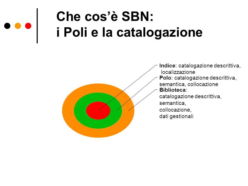 Che cosè SBN: i Poli e la catalogazione Indice: catalogazione descrittiva, localizzazione Polo: catalogazione descrittiva, semantica, collocazione Bib