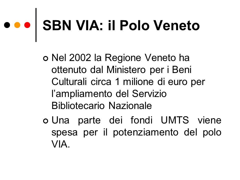SBN VIA: il Polo Veneto Nel 2002 la Regione Veneto ha ottenuto dal Ministero per i Beni Culturali circa 1 milione di euro per lampliamento del Servizi