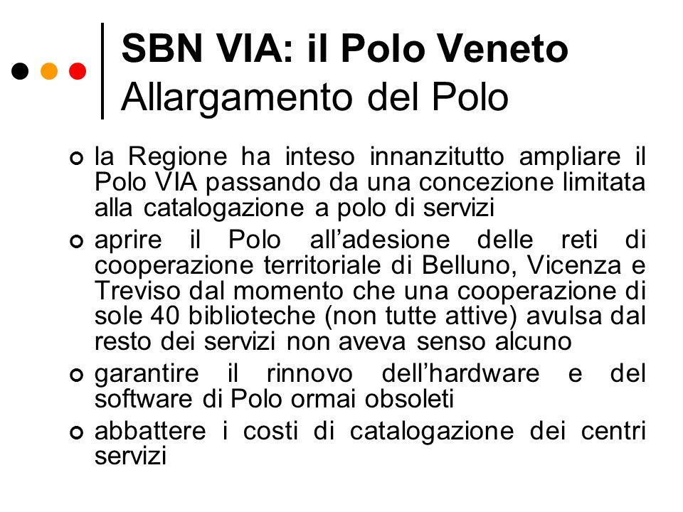 SBN VIA: il Polo Veneto Allargamento del Polo la Regione ha inteso innanzitutto ampliare il Polo VIA passando da una concezione limitata alla cataloga