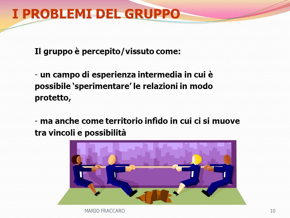 Il gruppo è percepito/vissuto come: - un campo di esperienza intermedia in cui è possibile sperimentare le relazioni in modo protetto, - ma anche come