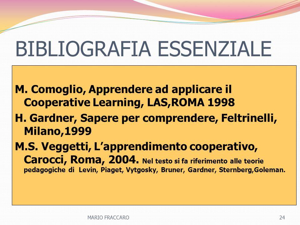 BIBLIOGRAFIA ESSENZIALE M. Comoglio, Apprendere ad applicare il Cooperative Learning, LAS,ROMA 1998 H. Gardner, Sapere per comprendere, Feltrinelli, M