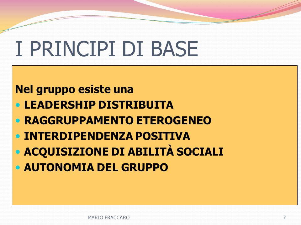 E CIOÈ… LEADERSHIP DISTRIBUITA (non esistono studenti leader, non si assegnano ruoli di leader, né ci si preoccupa che ce ne sia uno in ogni gruppo) È da preferire sempre un RAGGRUPPAMENTO ETEROGENEO (scelta casuale dei componenti con caratteristiche di non omogeneità); Motore propulsore dellimpegno dei gruppi è l INTERDIPENDENZA POSITIVA (reciproca dipendenza fra i componenti, spingendoli a cooperare anche se ci sono resistenze iniziali); Durante le attività non ci si deve mai dimenticare di favorire lACQUISIZIONE DI ABILITÀ SOCIALI ; Va sollecitata lAUTONOMIA DEL GRUPPO (il gruppo è autosufficiente al suo interno, senza ricorrere allinsegnante).