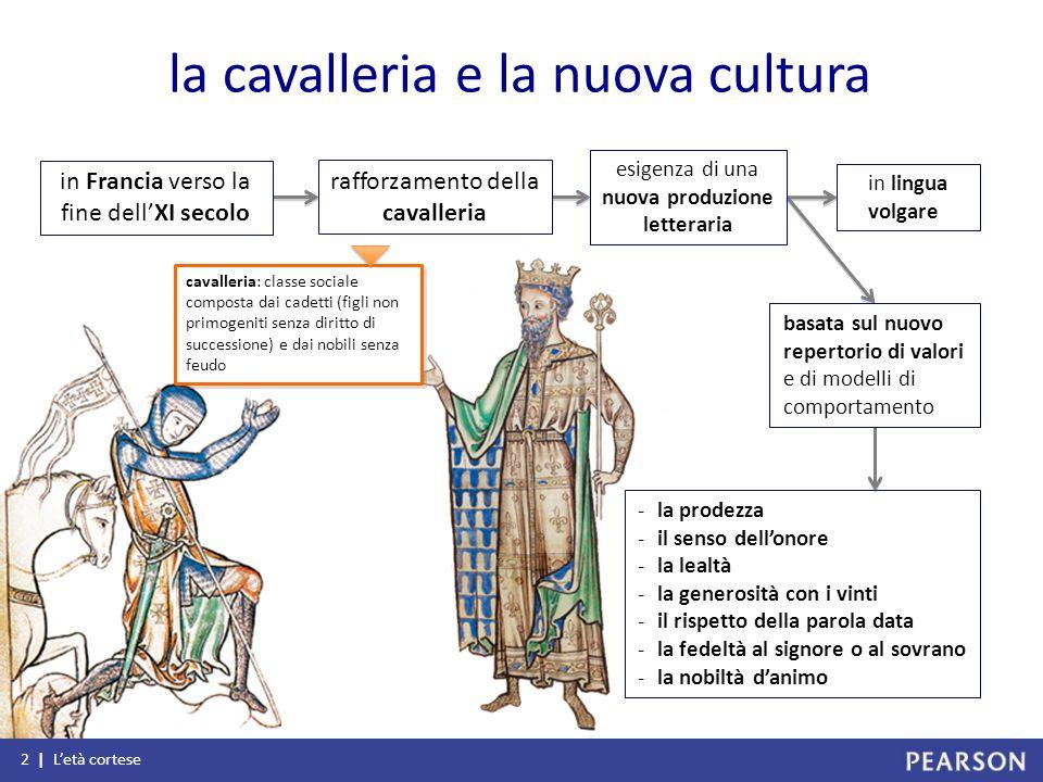 la cavalleria e la nuova cultura cavalleria: classe sociale composta dai cadetti (figli non primogeniti senza diritto di successione) e dai nobili sen
